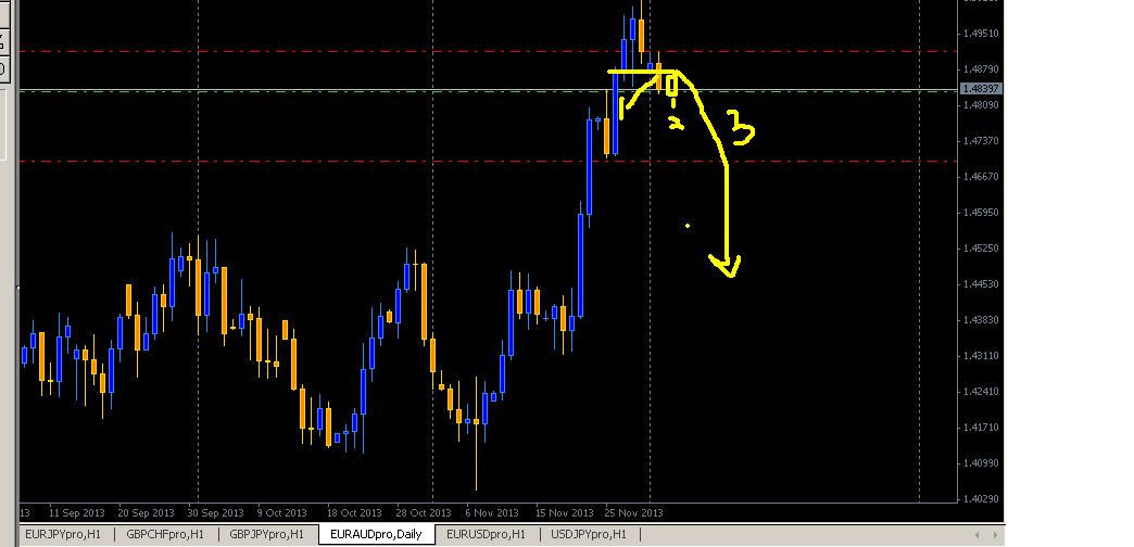 1101a_chart