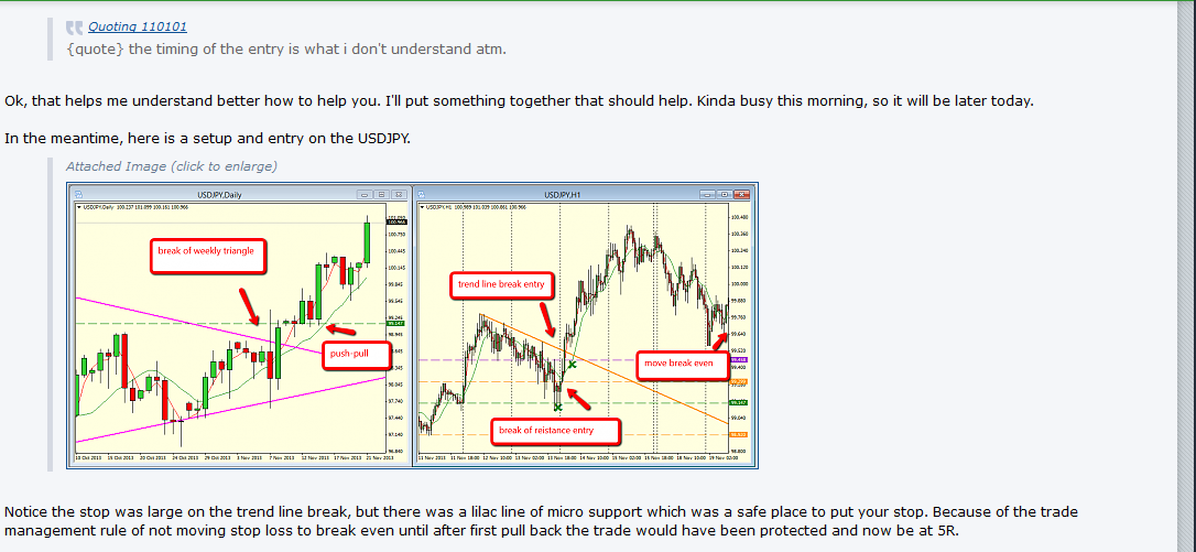 chart_post_on_forex_factory