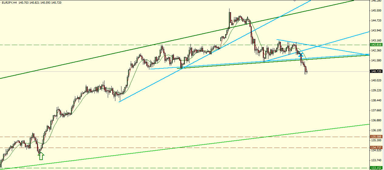 multiple_trend_line_breaks